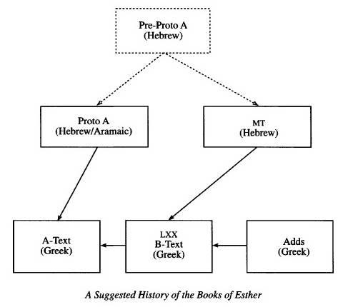 literary link araby essays